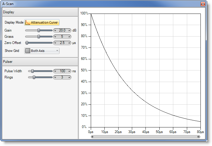 Beam Tool 7 Add On Simulation A Scan Amplector Engineering