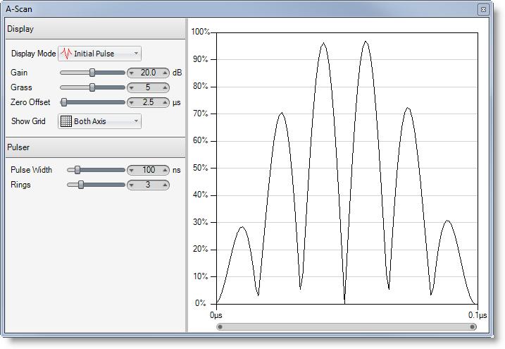 Simulation Initial Pulse