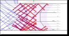 Erweiterungsmodul ZONAL